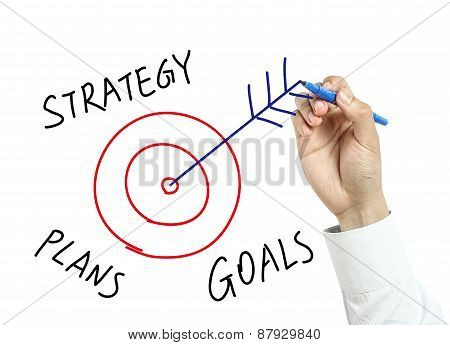 Businessman Drawing Business Strategy Concept