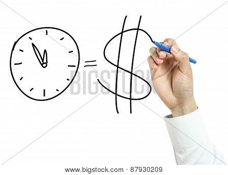 Businessman Drawing Time Is Money Concept