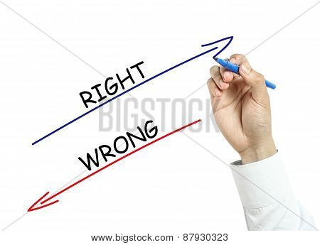 Businessman Drawing Right Or Wrong Concept