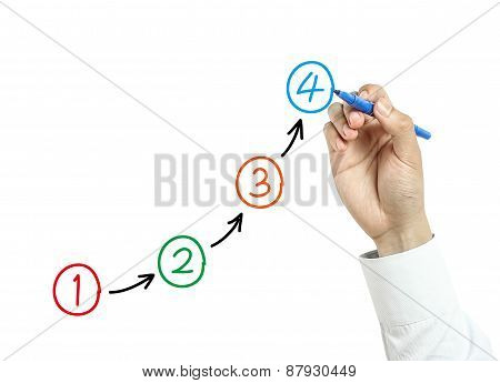Businessman Drawing Steps Concept