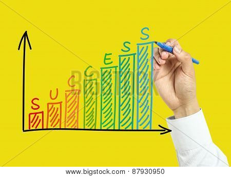 Businessman Hand Drawing Success Graph Concept