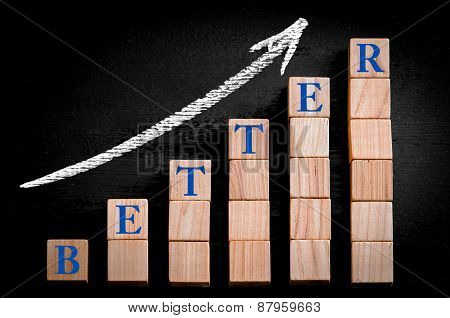 Word Better On Ascending Arrow Above Bar Graph