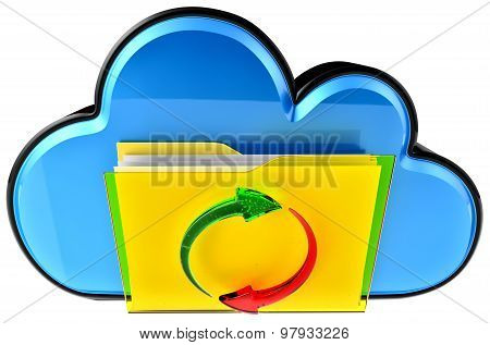Cloud Computing And Circulation Digital Documents