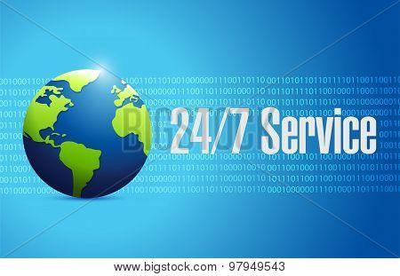 24-7 Service International Sign Concept