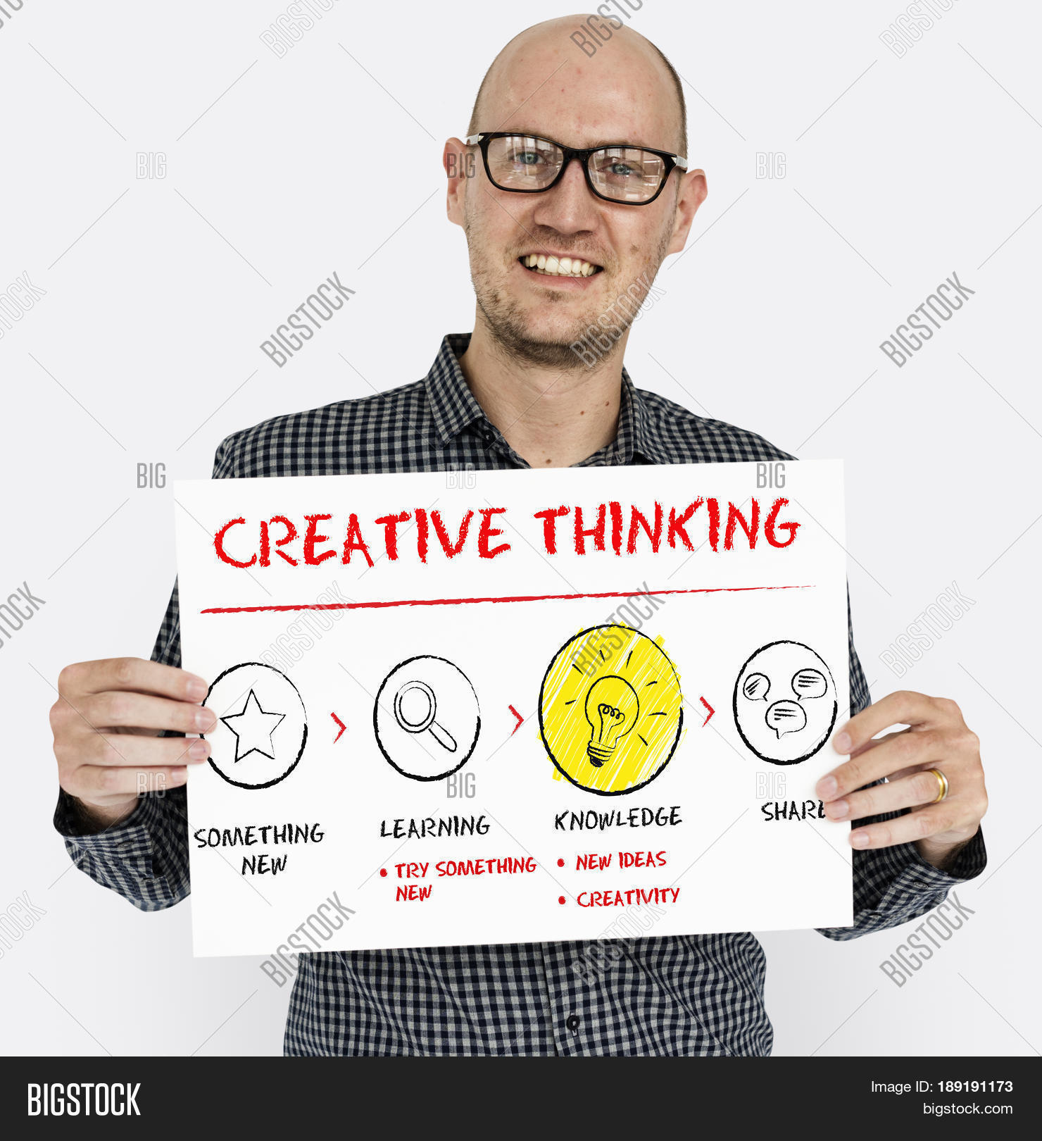what organizational conditions seem to support creative thinking at nottingham spirk Guidelines for health education and environmental supports for actions and conditions of living help coalesce organizational.