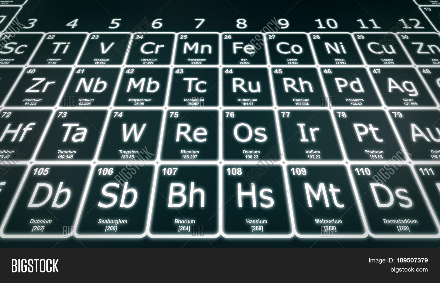 Perspective closeup periodic table image photo bigstock perspective closeup of the periodic table of the elements in white on a dark green background gamestrikefo Gallery