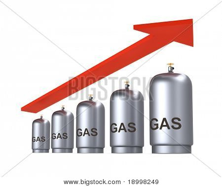 Increasing price of gas concept. Computer generated 3D photo rendering.