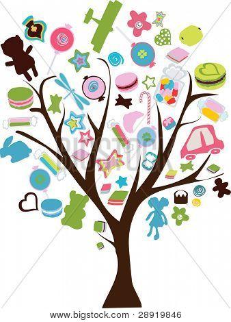 wonder tree
