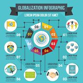 Globalization Infographic Banner Concept. Flat Illustration Of Globalization Infographic Poster Conc poster