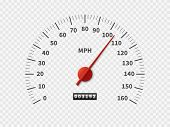Realistic Speedometer. Car Odometer Speed Counter Dial Meter Rpm Motor Miles Measuring Scale White E poster