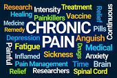 Chronic Pain Word Cloud on Blue Background poster