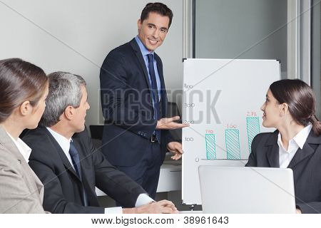 Business man in a office presentation showing sales data on a whiteboard