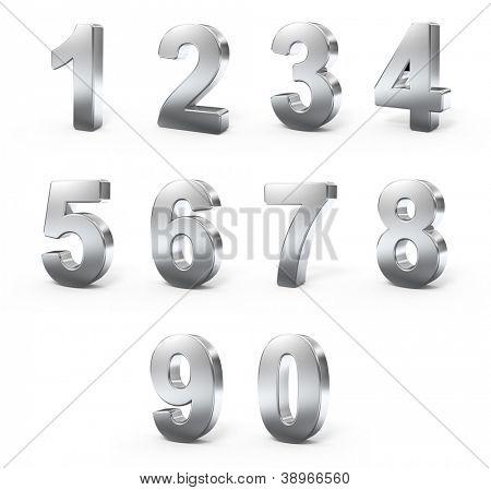 3d Metal numbers