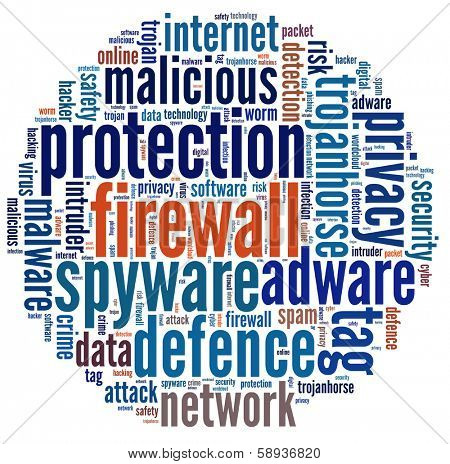 Firewall in word collage