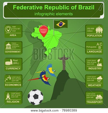 Brazil Infographics, Statistical Data, Sights