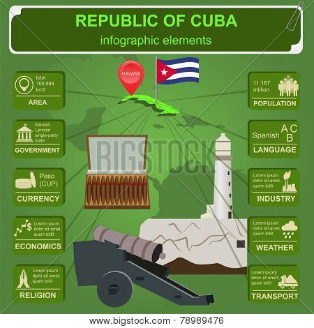 Cuba  Infographics, Statistical Data, Sights