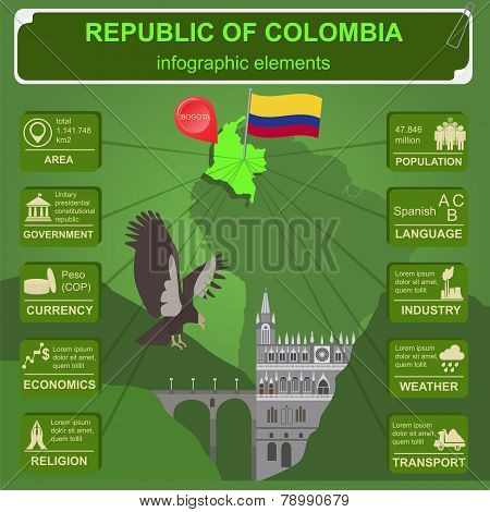 Colombia Infographics, Statistical Data, Sights.