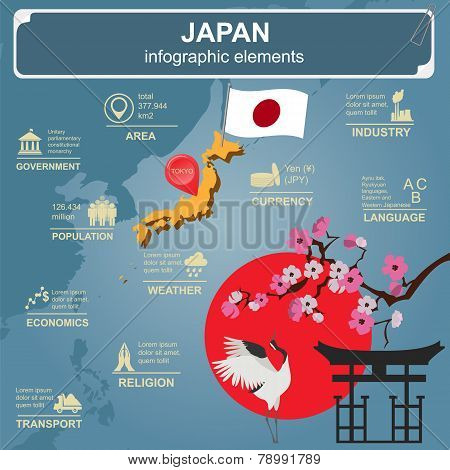 Japan  Infographics, Statistical Data, Sights