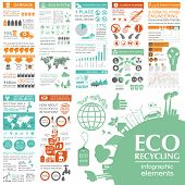 pic of environmentally friendly  - Environment ecology infographic elements - JPG