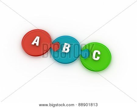 ABC Letters on computers keys