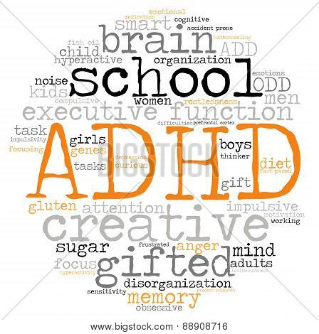 ADHD Circle Shaped Word Cloud