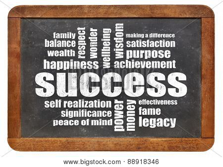 success word cloud on a vintage blackboard isolated on white