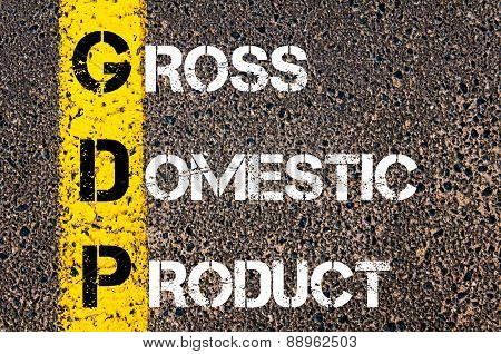 Business Acronym Gdp As Gross Domestic Product