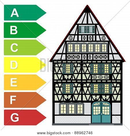 Concept Of Home Energy Audit