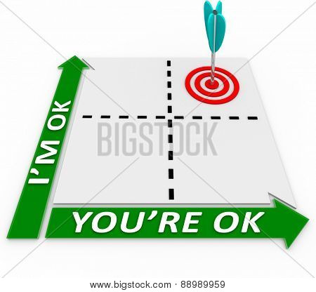 I'm OK You're Okay words on a matrix showing that both are in good shape, condition, attitude or outlook