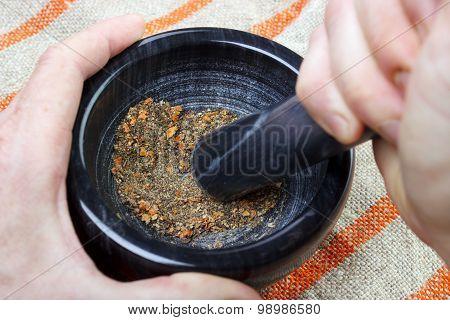 Using mortar