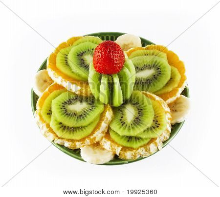 fruit on a green saucer