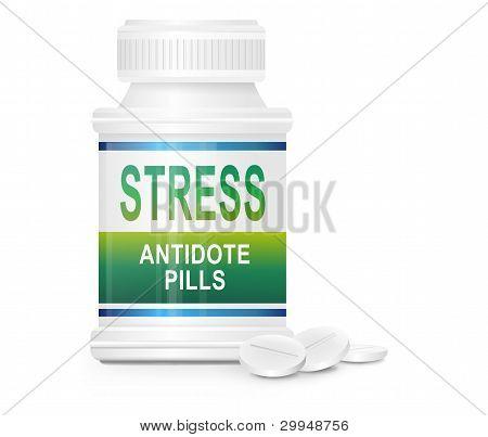 Conceito de estresse.