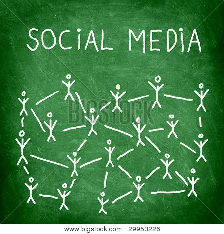 Social media business network connection and networking concept image of green square blackboard / chalkboard.
