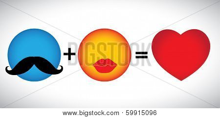 Concept Vector Formula Of Love - Mustache & Lips Icons Together.