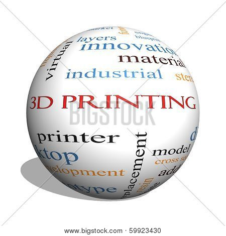 3D Printing 3D Sphere Word Cloud Concept