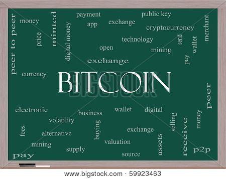 Bitcoin Word Cloud Concept On A Blackboard