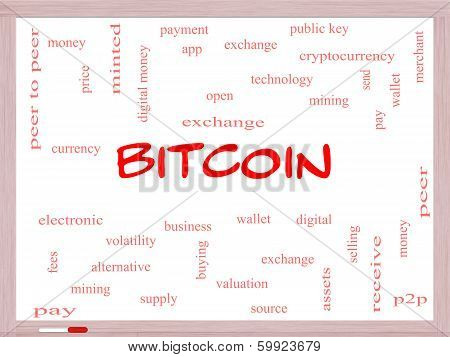 Bitcoin Word Cloud Concept On A Whiteboard