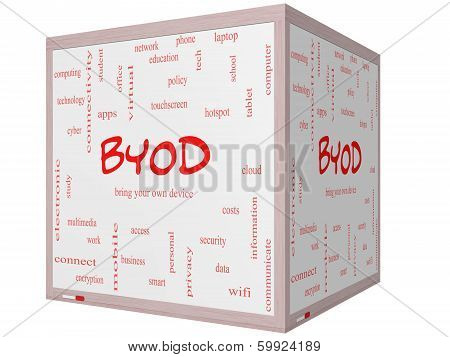 Byod Word Cloud Concept On A 3D Cube Whiteboard