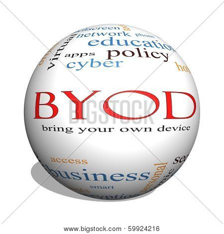 Byod 3D Sphere Word Cloud Concept