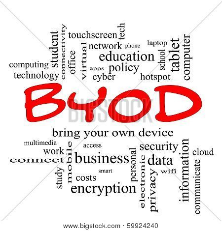 Byod Word Cloud Concept In Red Caps