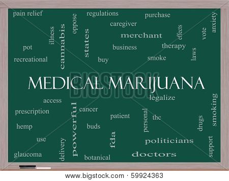Medical Marijuana Word Cloud Concept On A Blackboard