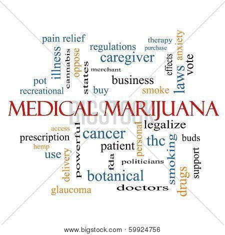 Medical Marijuana Word Cloud Concept