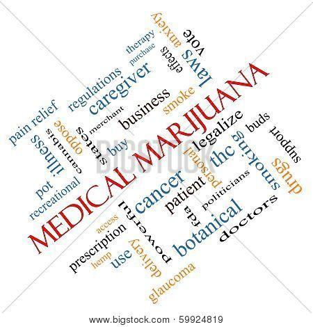 Medical Marijuana Word Cloud Concept Angled