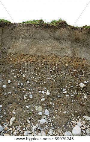 Cross Section Of Soil Types
