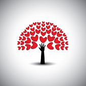 picture of empathy  - heart or love icons and human hand  - JPG