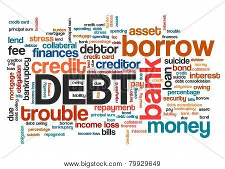 Debt Word Cloud