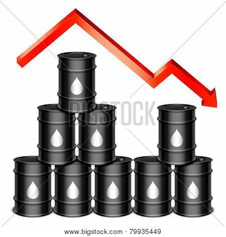 Falling Oil Price Concept