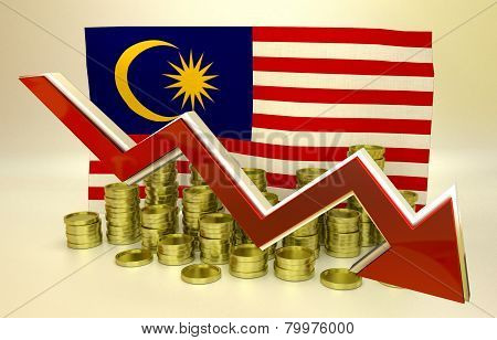 currency collapse - Malaysia economy