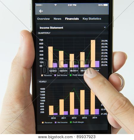 Mobile phone with stock investment income