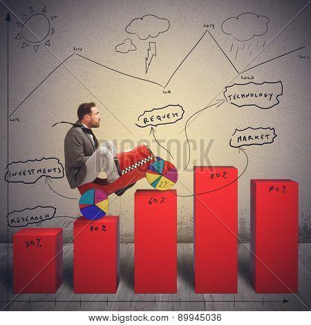 Difficult economic landscape